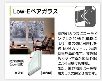 Low-Eペアガラス/室内側ガラスにコーティングした特殊金属膜により、夏の強い日差しを約60%カットし、冷房効果を高めます。紫外線もカットするため紫外線による日焼けも抑制。また、断熱効果は一般複層ガラスの約2.0倍です。