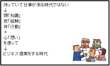 士業の会(1)